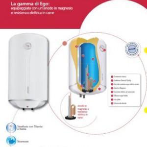 Atlantic Ego Boiler Scaldabagno Elettrico Litri Spina Valvola Sicurezza  Termometro E Indicatore Scalda Acqua With Costo Scaldabagno Elettrico 80  Litri.